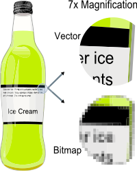 Image of a bottle with two areas of detail shown, comparing raster images to vector images